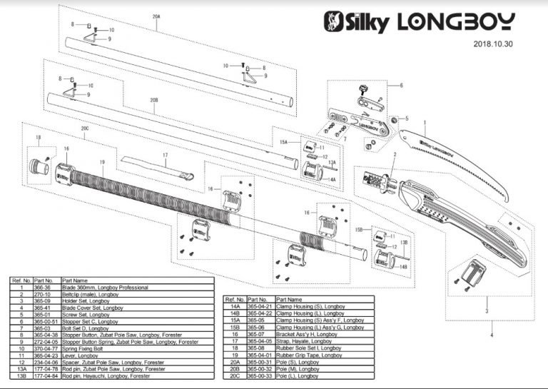 Silky Longboy Exploded View