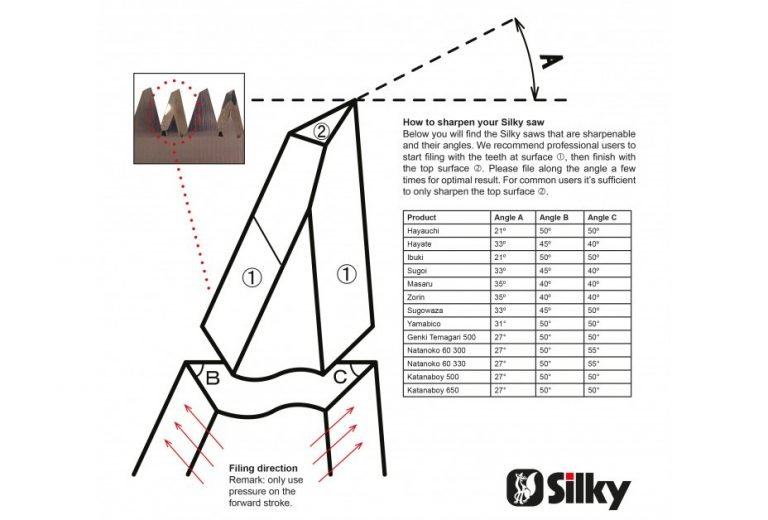 Silky Saws Sharpening Instructions